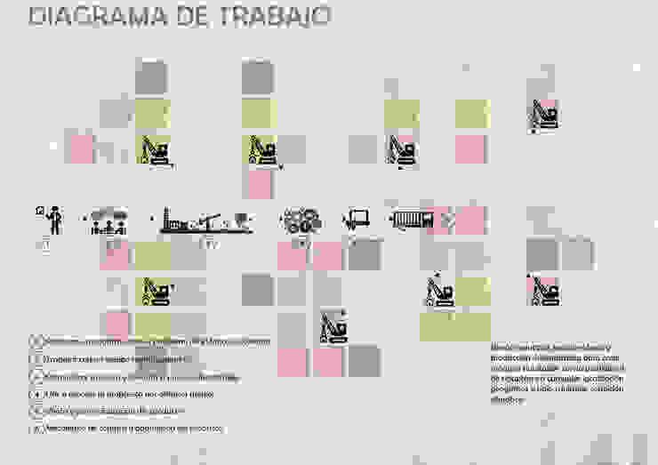Unidades Mínimas Habitables:  de estilo industrial por gOO Arquitectos, Industrial
