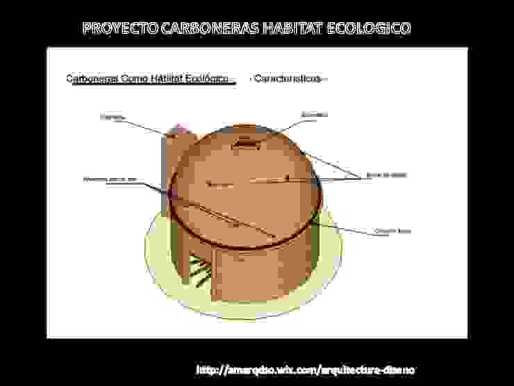 Carboneras como Habitat Ecologico de A.M. ARQUITECTURA +DISEÑO