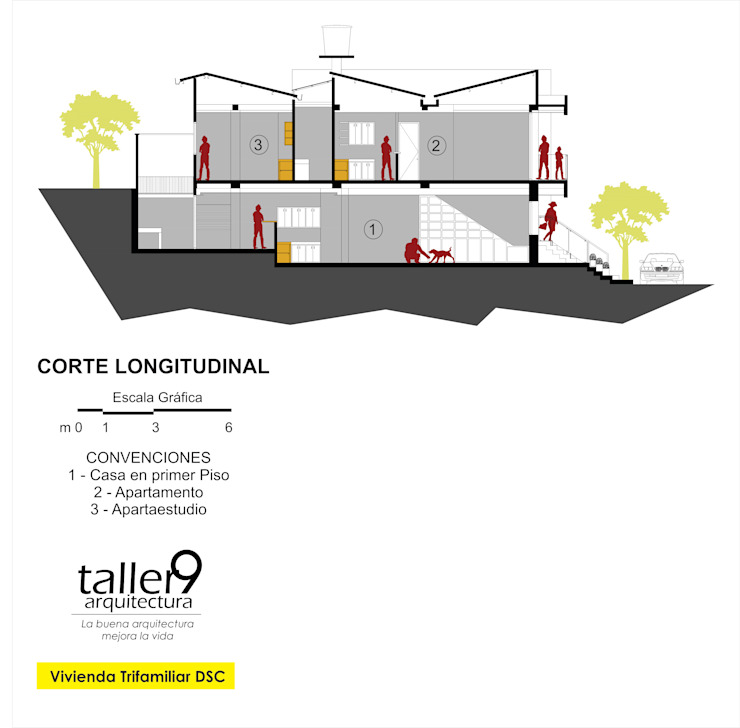"VIVIENDA TRI-FAMILIAR ""DSC"" Casas modernas de TALLER 9, ARQUITECTURA Moderno"