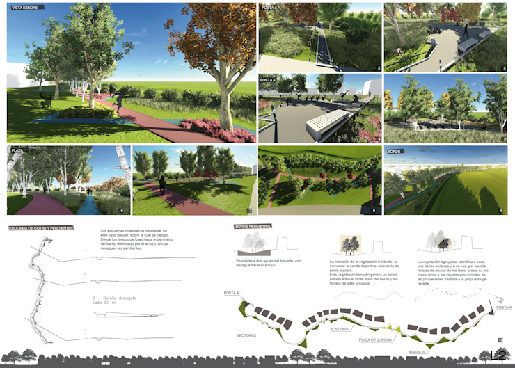 Proyecto Running Jardines minimalistas de LANDSCAPE Minimalista
