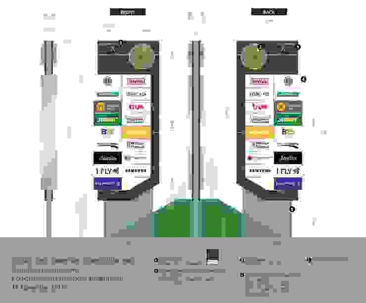 งานฐานรากป้ายโฆษณา @เมืองทองธานี โดย บริษัทเข็มเหล็ก จำกัด