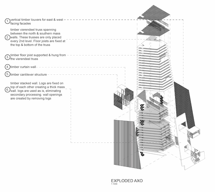 Exploded axonometric: modern  by A4AC Architects, Modern