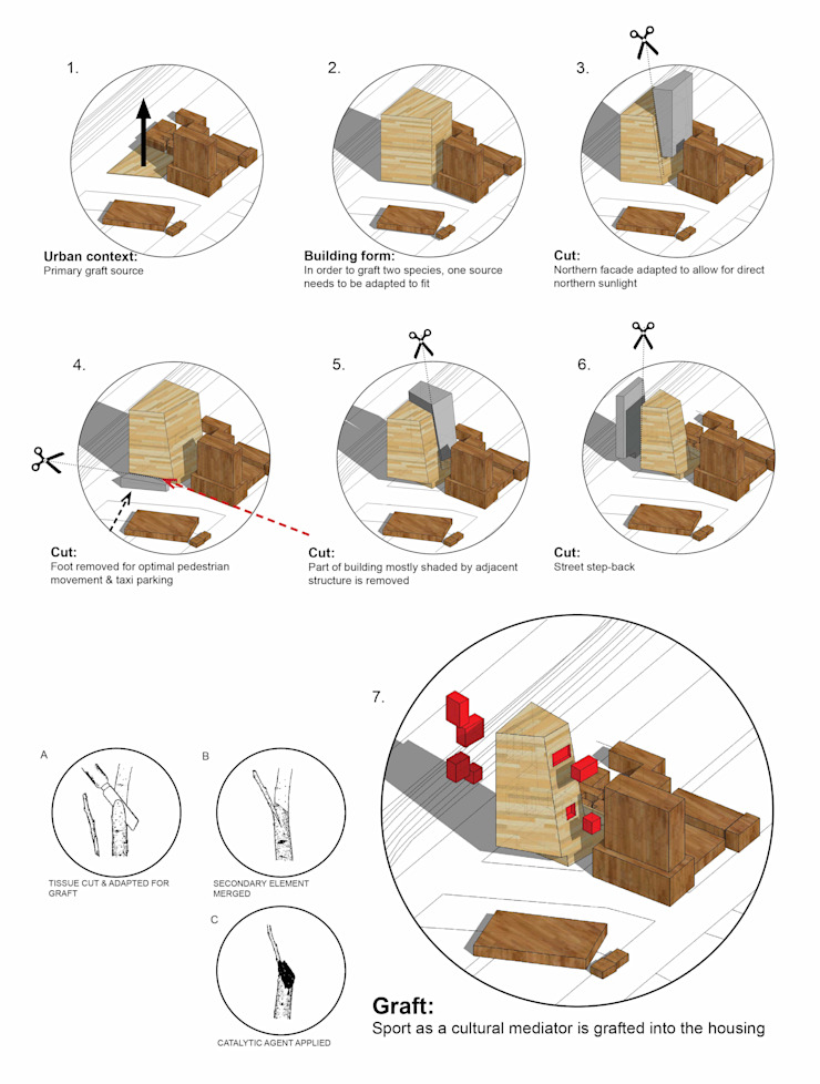 Concept diagram: modern  by A4AC Architects, Modern