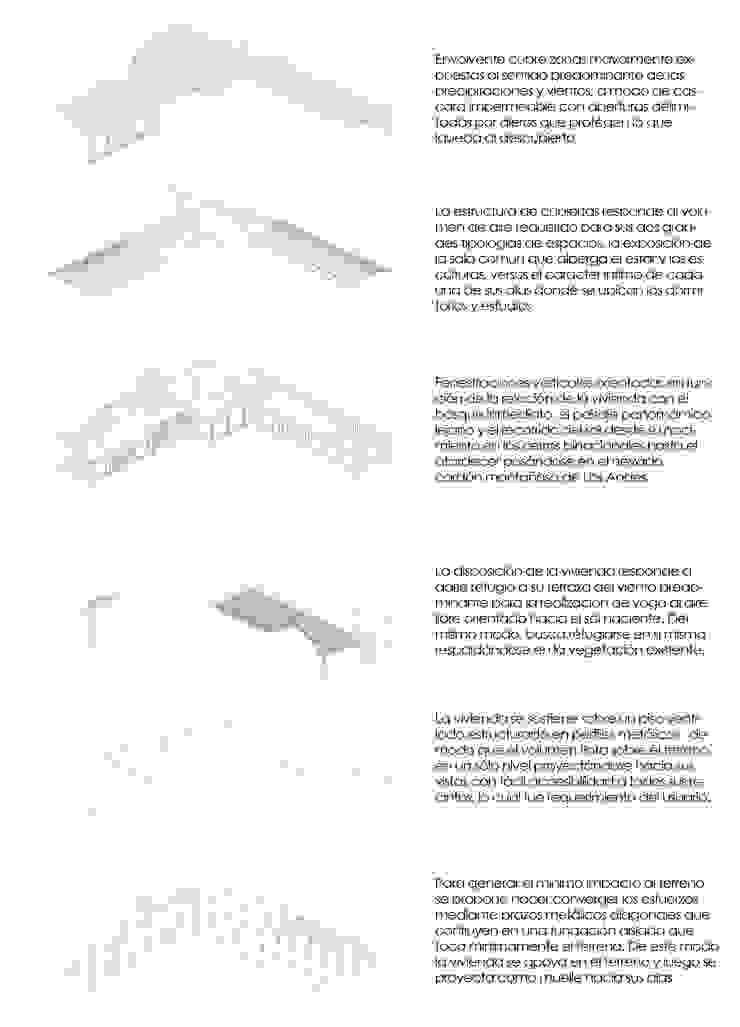 ESQUEMA ISOMETRICO Casas estilo moderno: ideas, arquitectura e imágenes de U.R.Q. Arquitectura Moderno