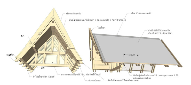 Baan Chiangmai Riverside โดย Numtonarchitects
