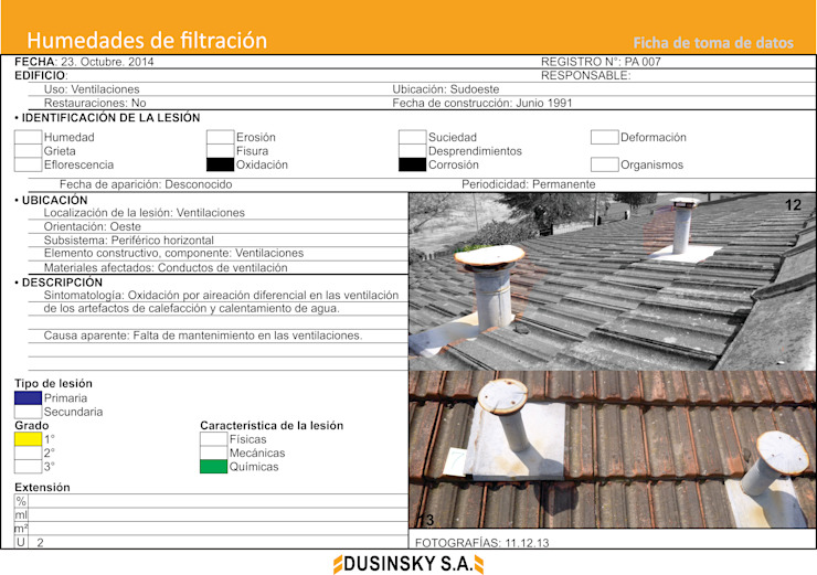FICHA DE DATOS I de DUSINSKY S.A.