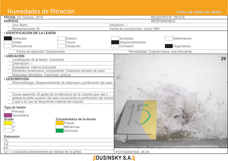 FICHA DE DATOS II de DUSINSKY S.A.