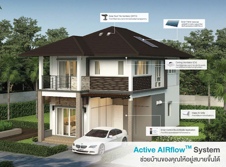 Active AIRflow System โดย เอสซีจี