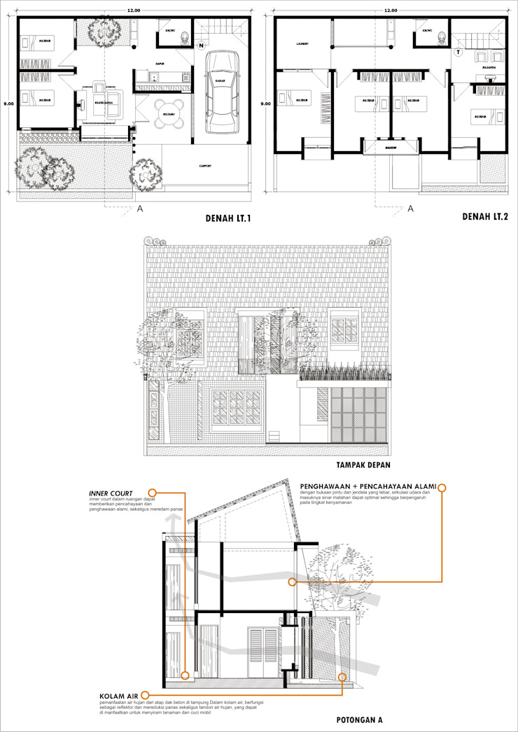 rumah kos di malang Oleh artaadiputra arsitek