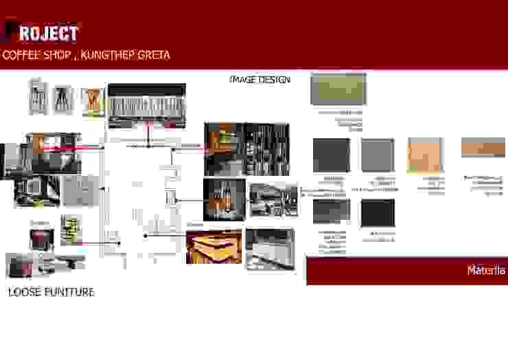 ผลงานของบริษัท โดย Sepdesign