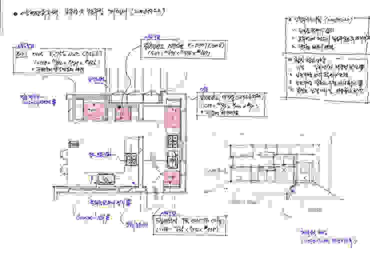 컨셉스케치 by (주)건축사사무소 예인그룹 모던 화강암