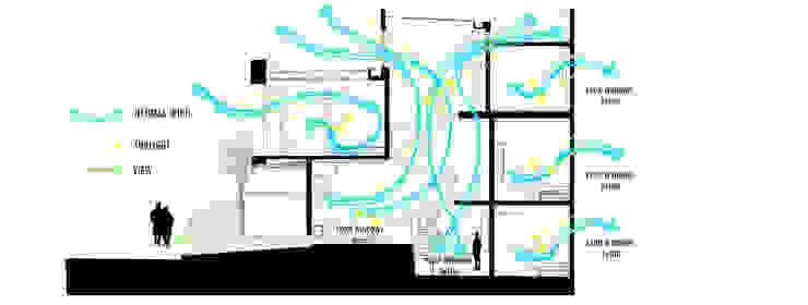 Bản vẽ thiết kế thể hiện sự liên kết giữa các không gian trong nhà. bởi Công ty TNHH TK XD Song Phát Châu Á Đồng / Đồng / Đồng thau