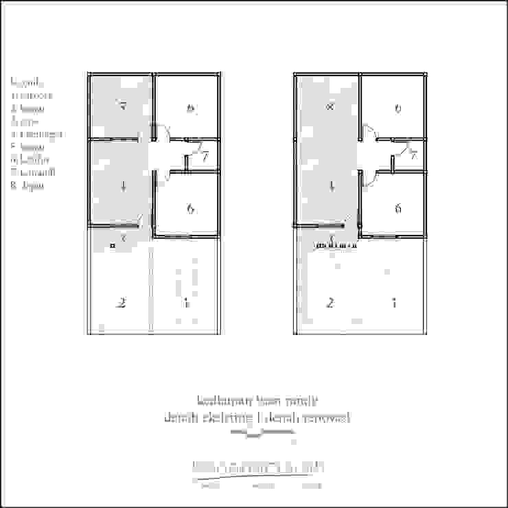 Renovation – Rendy House Oleh Studio Benang Merah
