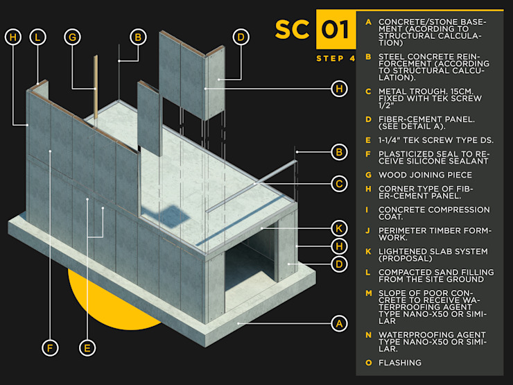 Holcim Awards 2017 Minimalist house by Visionary Architecture SA de CV Minimalist