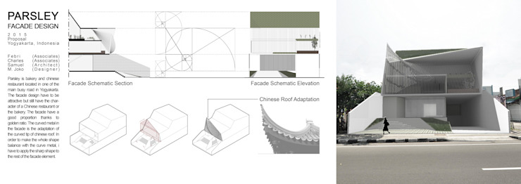 Fasad Parsley Oleh Monuspace Architect