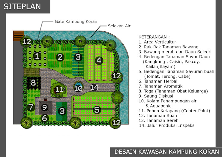 Desain Kawasan Kampung Koran Oleh Bengkel Tanaman Asia