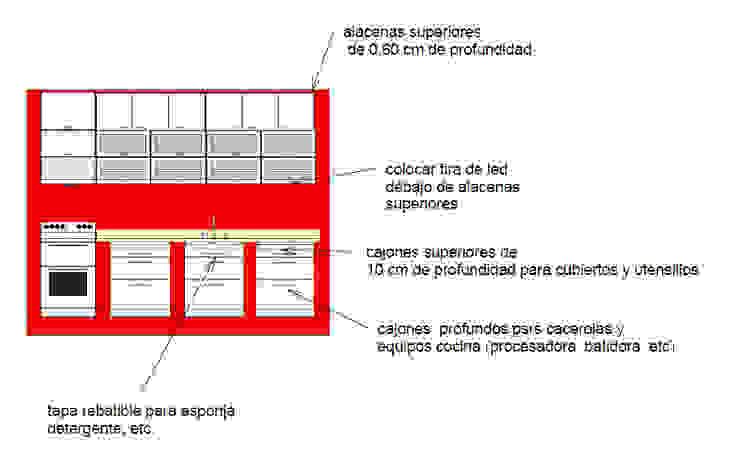 vista explicada de Ponce Interiores Clásico