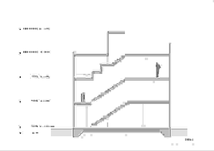 단면도: (주)건축사사무소 더함 / ThEPLus Architects의 현대 ,모던