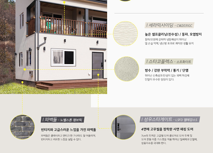 경기 안성 죽장리 주택 모던스타일 주택 by 윤성하우징 모던