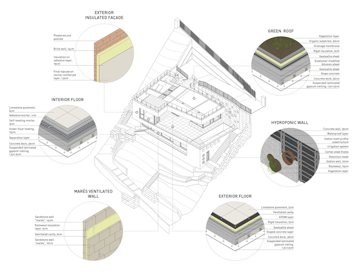 CASA FORBES Miel Arquitectos
