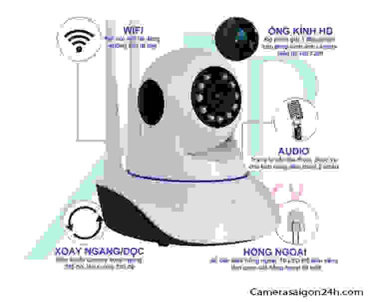 lắp đặt camera wifi báo động chống trộm Công Ty An Thành Phát Lean-to roof Chipboard Grey