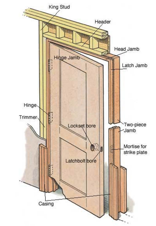 Informatics USA Puertas de madera Derivados de madera Gris