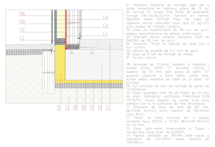 Detalle encuentro fachada con losa de cimentación Divers Arquitectura, especialistas en Passivhaus en Sabadell