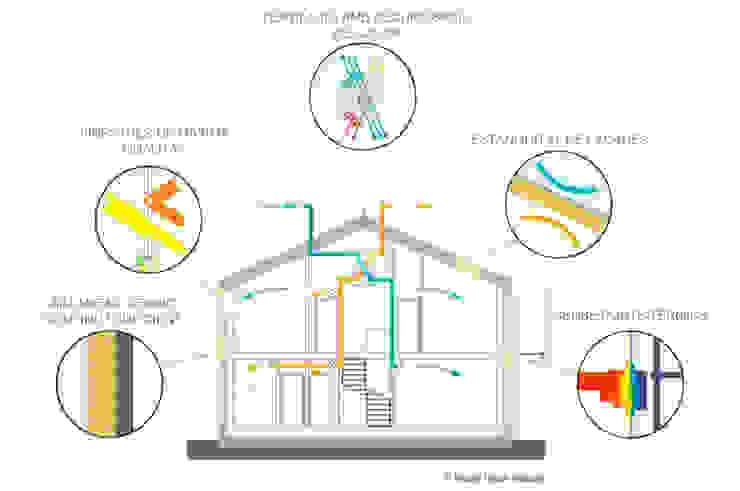 5 pilares básicos de Divers Arquitectura, especialistas en Passivhaus en Sabadell