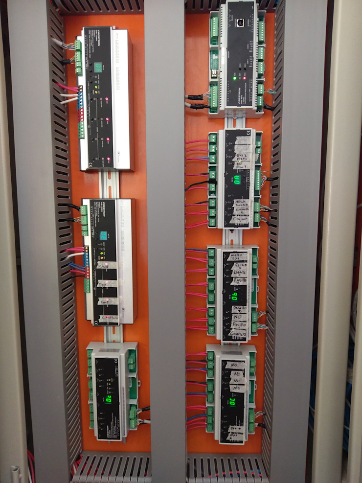 Puesta en marcha y programación de IDx Redes Limitada Moderno