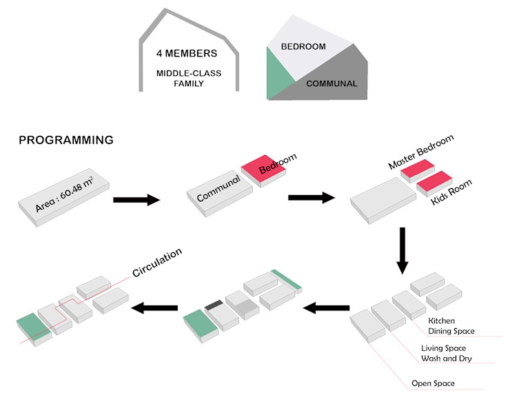 Massing Oleh TIES Design & Build Minimalis