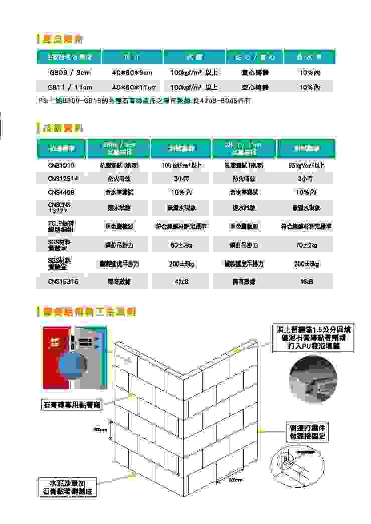 適合台灣氣候的綠能防潮石膏磚 根據 寶瓏室內裝修有限公司