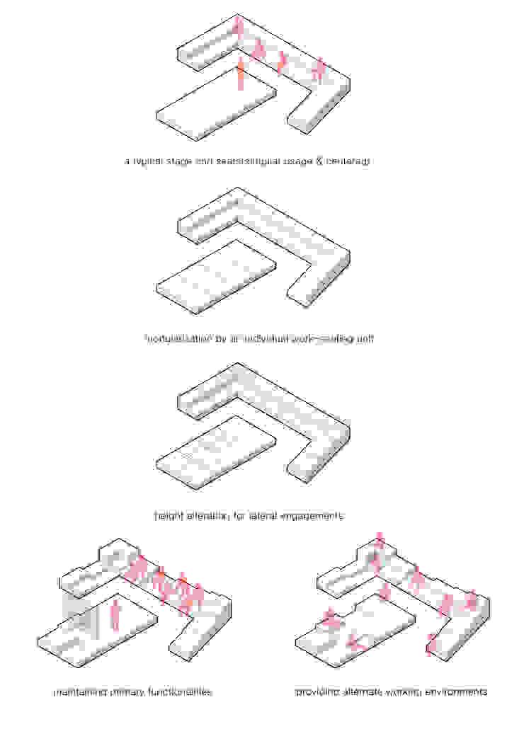 반포동 E 사무실 인테리어 리모델링 - 다이어그램: studio FOAM Architects의 현대 ,모던