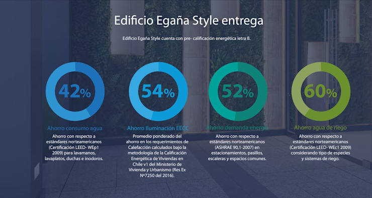 Brochure % Ahorro de NArq / Arquitectura Sustentable