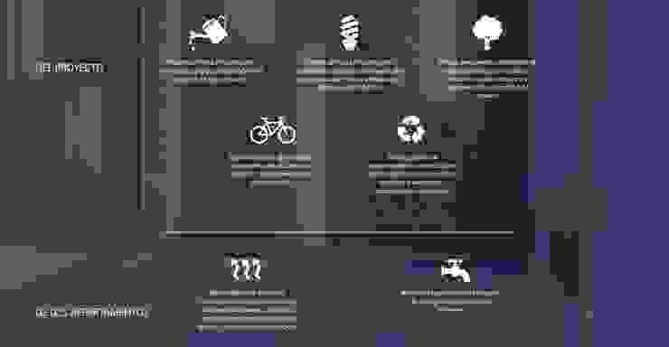 Atributos Sustentables de NArq / Arquitectura Sustentable