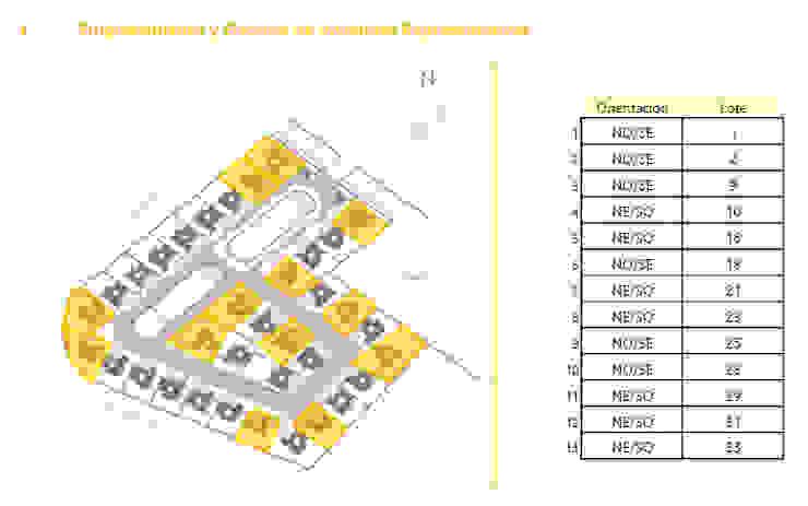 Diagramas de Diagnóstico de NArq / Arquitectura Sustentable