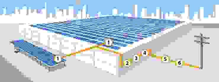 sơ đồ điện mặt trời trên mái bởi CÔNG TY CỔ PHẦN KỸ THUẬT CÔNG NGHỆ GP SOLAR