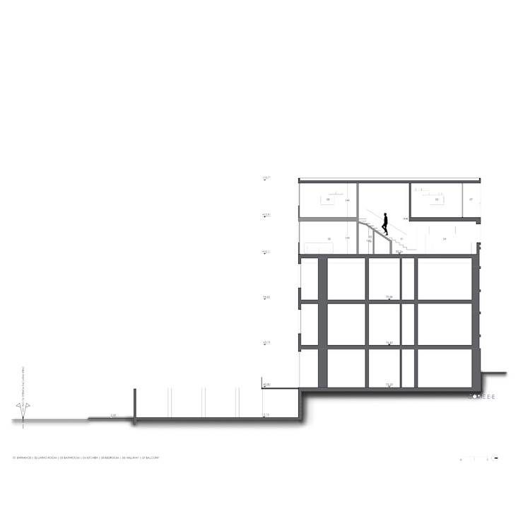 de Nuno Ladeiro, Arquitetura e Design Moderno
