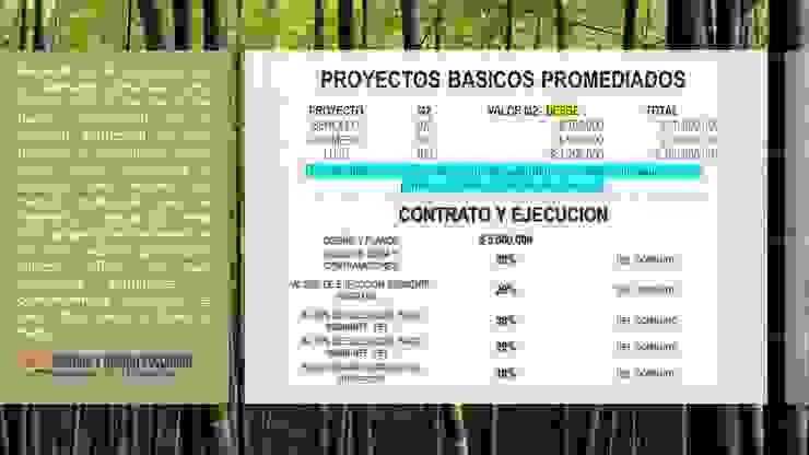 COSTOS PROMEDIO de GUADUA Y BAMBU COLOMBIA Rural