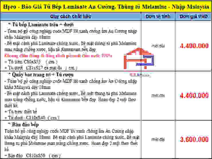 Bảng báo tủ bếp gỗ công nghiệp laminate Nội thất Hpro KitchenCabinets & shelves Gỗ Multicolored