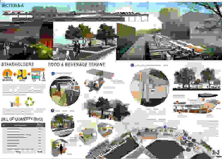Schematic Design - 2 Oleh Accento Studio