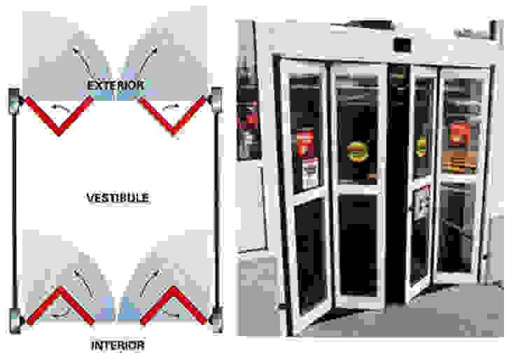 Puertas Plegadizas de Acceso, automatizadas y fabricadas en cristal templado. PUERTAS AUTOMÁTICAS GROSSMANN Oficinas y tiendas de estilo minimalista Vidrio