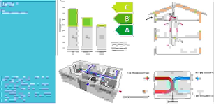 Impianto di Ventilazione Meccanica Controllata (VMC) di C.M.E. srl Moderno
