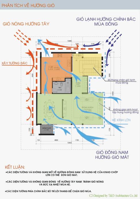 Thiết kế kiến trúc biệt thự:  Tường by Công ty TNHH Thiết Kế và Ứng Dụng QBEST