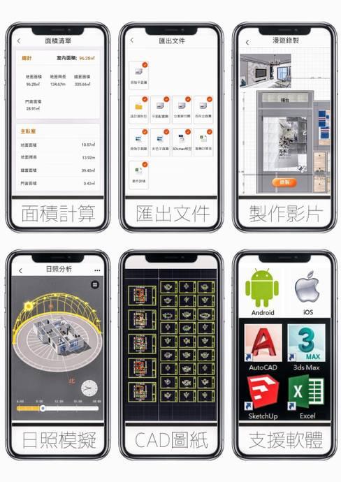 智能測量系統-軟體兼容:   by 知森數位開發有限公司