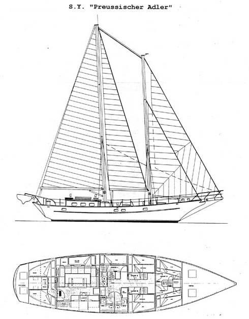 Yachtdesign:  Yachten & Jets von Erck-Design