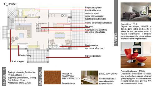 Scheda tecnica: Case in stile in stile Moderno di AG Interior Design
