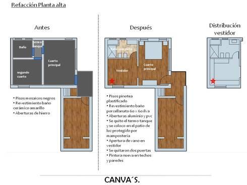 Proyecto Castelar:  de estilo  por Estudio Canva´s.