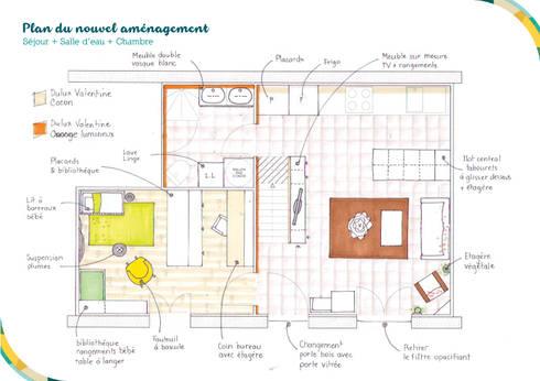 Plan du nouvel aménagement:  de style  par Angèle Ethuin - Designer d'intérieur & Coloriste