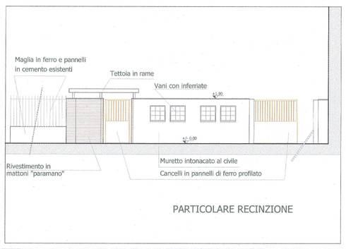Particolare della cinta d'ingresso:  in stile  di Studio d'Architettura TAUNISIO