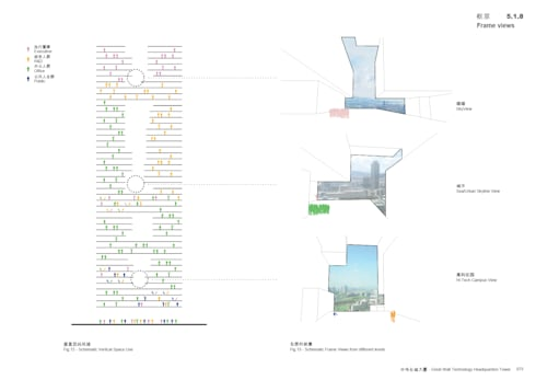 Great Wall R&D Tower: modern Study/office by atelier blur / georges hung architecte d.p.l.g.